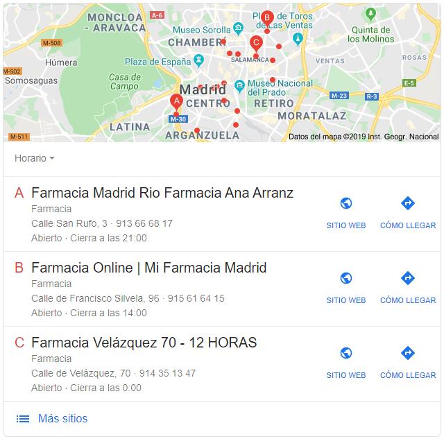 Ubicaciones ABC en Google
