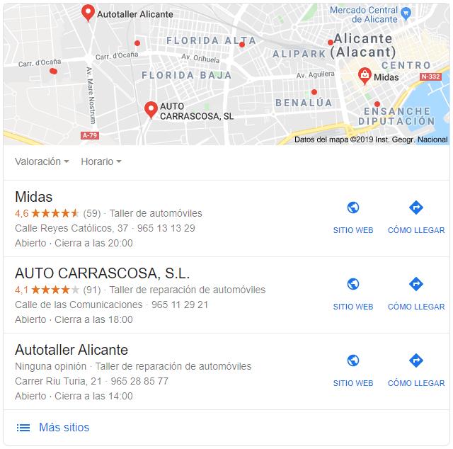 Resultados Locales